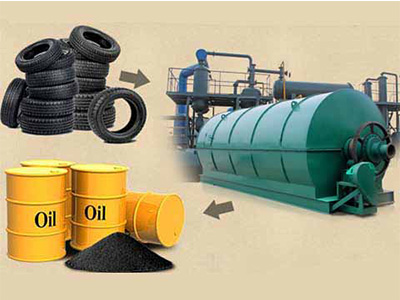 2017 waste tyre to fuel oil pyrilysis plant with high quality