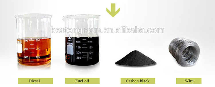New-Waste-Tyre-Pyrolysis-Recycling-Plant03
