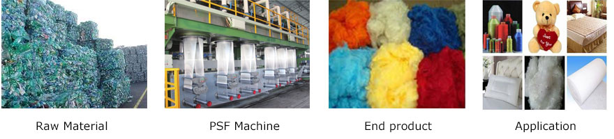 process-of-the-psf-machine