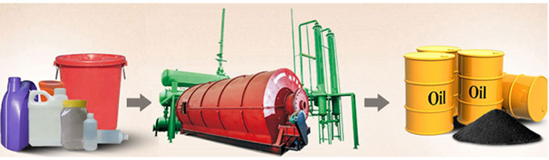 10T low price waste plastic to oil plant with high quality